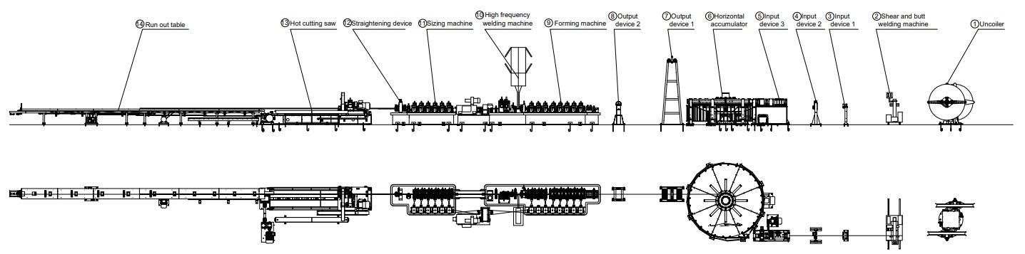 sơ đồ bố trí máy cán ống thép Hồng Ký